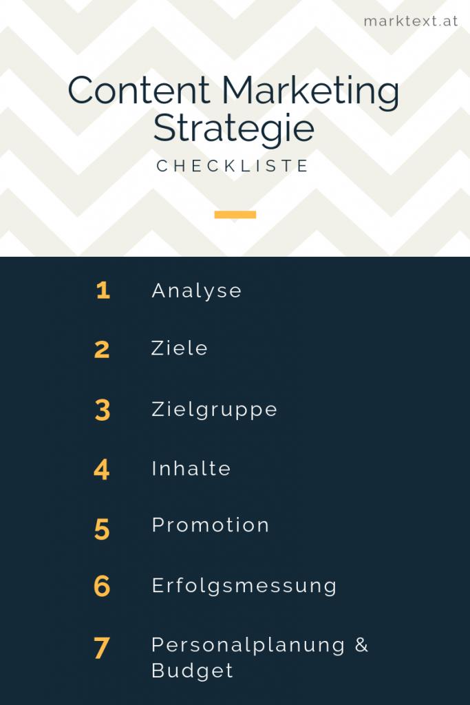 Content Marketing Strategie Checkliste