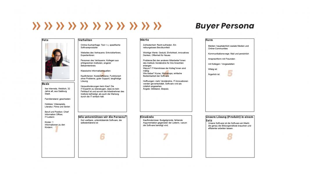 B2b Definition B2b Manager Glossar